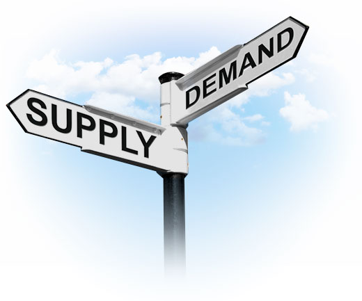 Supply and demand road sign
